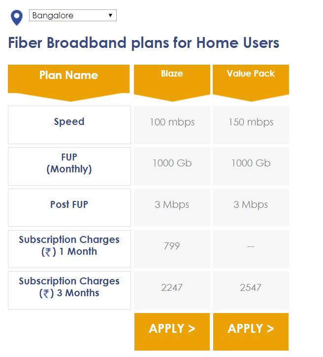 Hathway plan in Bangalore Best Broadband Internet Service Providers In Bangalore