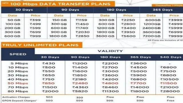 ion plans broadband